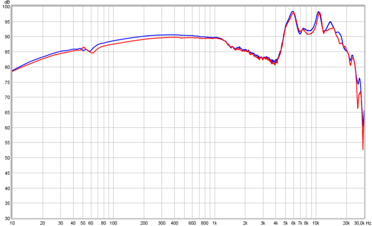 HD800 Frequency Response